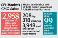 Hindistan: HKP(Maoist) Devletin Samadhan Stratejisine Karşı  Tüm Düzeylerde Öz-savunma Çağrısı Yaptı, 20 Yıllık Savaş Bilonçosunu Yayımladı